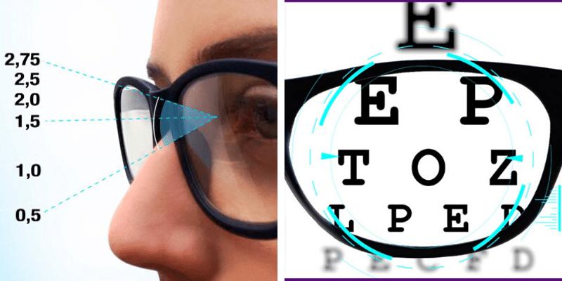 Gafas de lectura relajantes One Power Zoom con lentes autoajustables: opiniones, reseñas, precio y dónde comprarlas